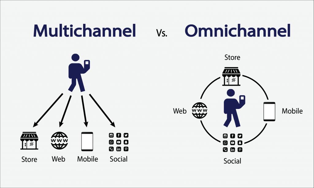 Bạn đã biết cách phân biệt 2 mô hình kinh doanh đa kênh?