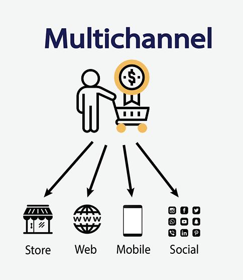 Đjnh nghĩa multichannel là gì?